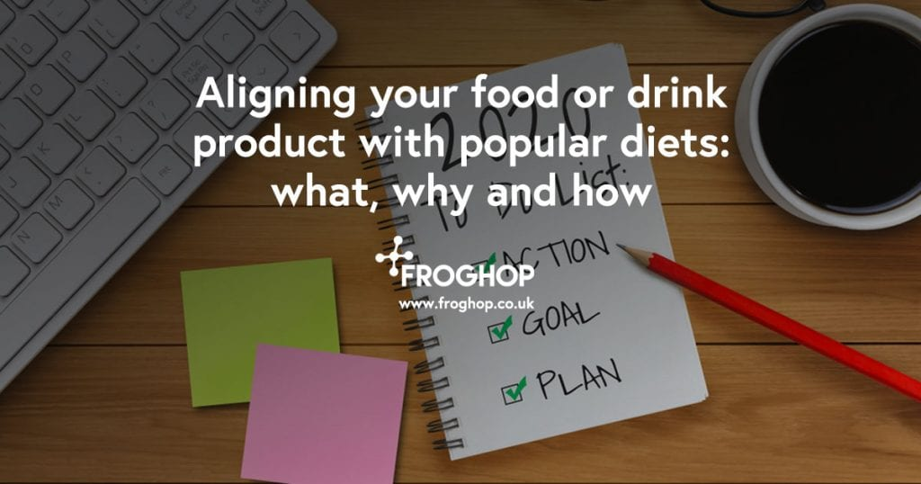 Aligning your food and drink products with 2020's most popular diets