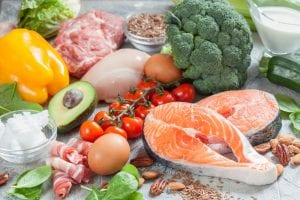 Ketogenic dietary - example of specific dietary requirements