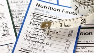 Checklist: Food and drink product labels